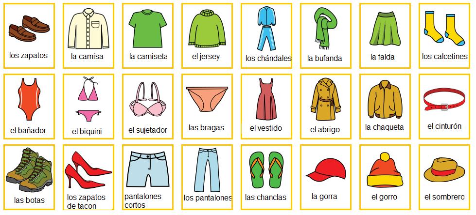 Ubranie słownictwo hiszpańskie – El Puerto – Szkoła języka ...