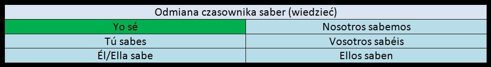 Gewinnen odmiana. gewinnen - Tłumaczenie po polsku - Słownik niemiecko-polski Diki